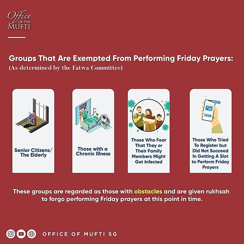 Who is exempted from Friday prayer