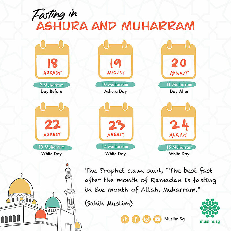 Fasting on 10th and 11th Muharram